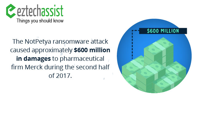 Ransomware Attacks on the Rise